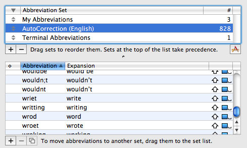 English autocorrection dictionary/abbreviation set